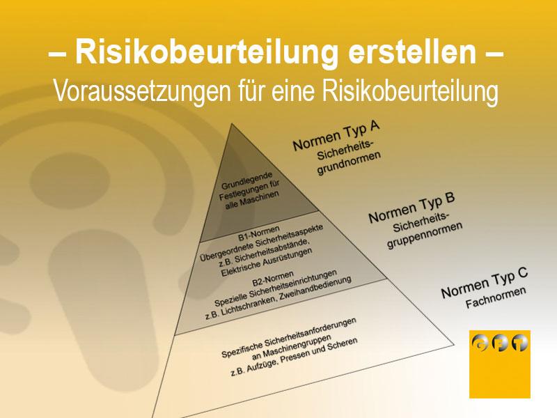 Risikobeurteilung Voraussetzungen